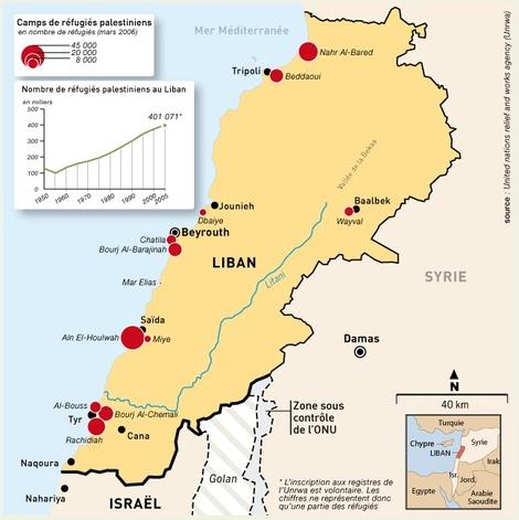 Les_camps_de_refugies_palestiniens_