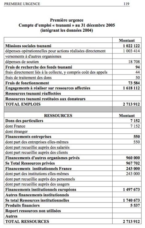 Cour_des_comptes_tsunami_pu_33